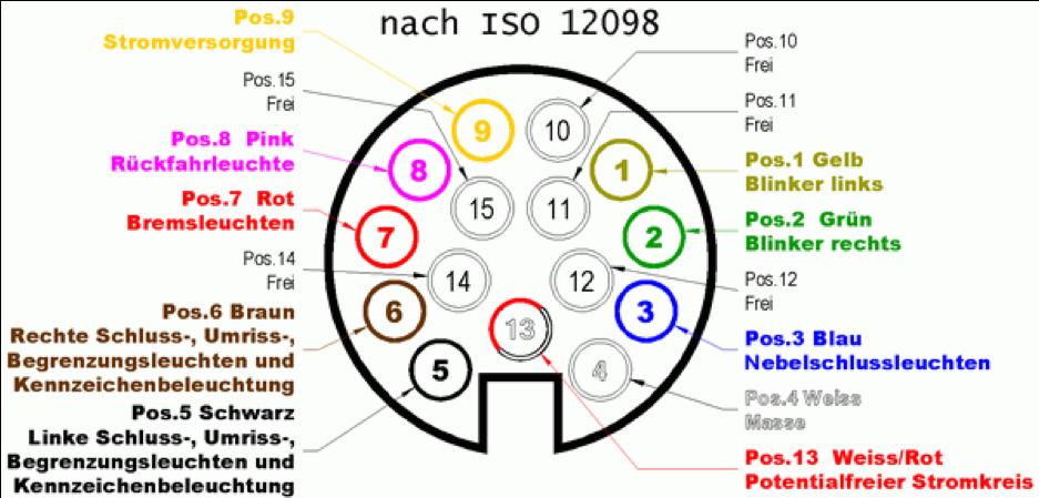 13-polig
